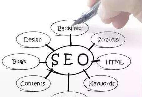 想要提升SEO网站优化效果,这几个基础工作很重要